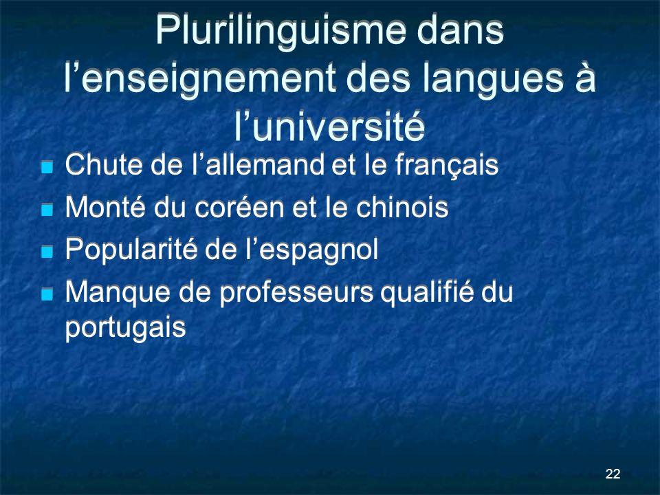 22 Plurilinguisme dans lenseignement des langues à luniversité Chute de lallemand et le français Monté du coréen et le chinois Popularité de lespagnol
