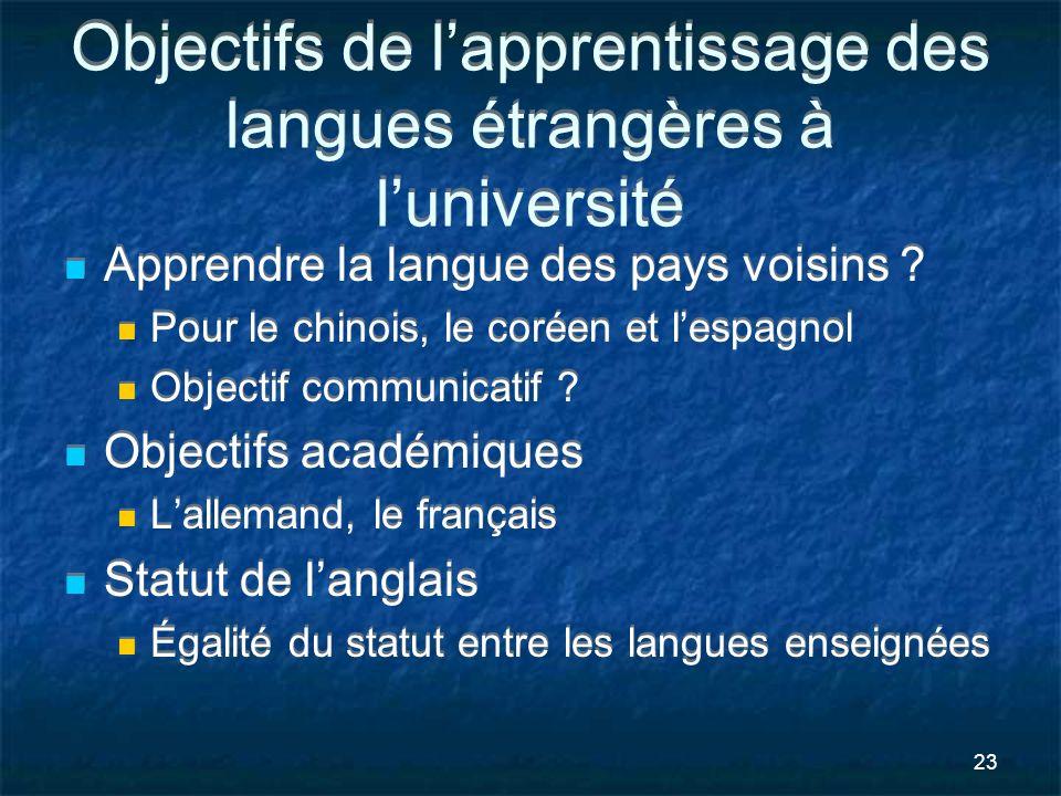 23 Objectifs de lapprentissage des langues étrangères à luniversité Apprendre la langue des pays voisins ? Pour le chinois, le coréen et lespagnol Obj