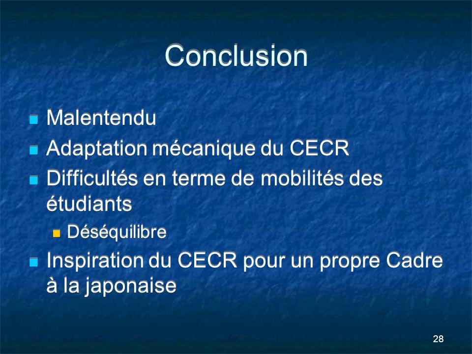 28 Conclusion Malentendu Adaptation mécanique du CECR Difficultés en terme de mobilités des étudiants Déséquilibre Inspiration du CECR pour un propre