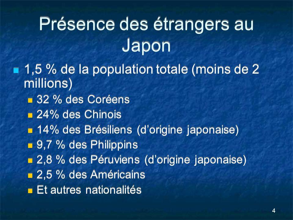 4 Présence des étrangers au Japon 1,5 % de la population totale (moins de 2 millions) 32 % des Coréens 24% des Chinois 14% des Brésiliens (dorigine ja