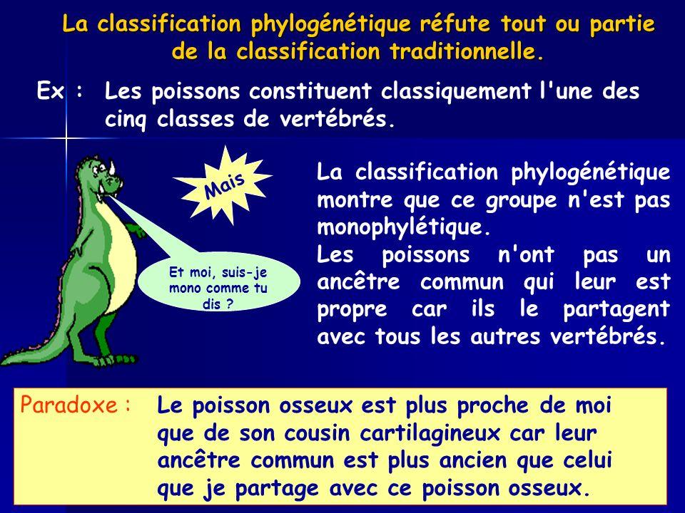 La classification phylogénétique réfute tout ou partie de la classification traditionnelle. Ex :Les poissons constituent classiquement l'une des cinq