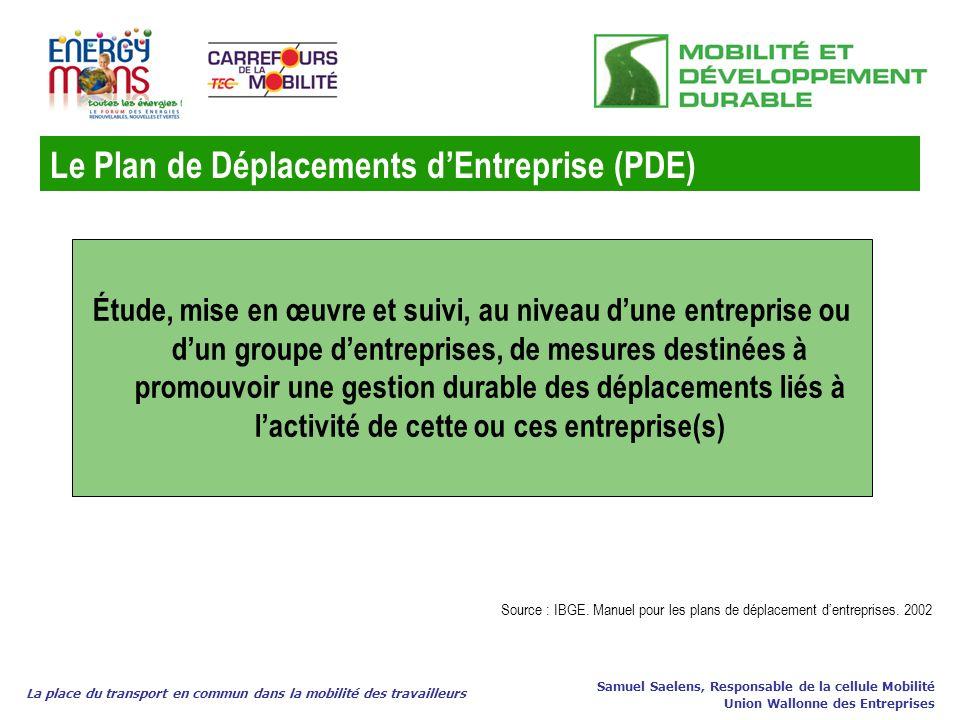Le Plan de Déplacements dEntreprise (PDE) La place du transport en commun dans la mobilité des travailleurs Samuel Saelens, Responsable de la cellule