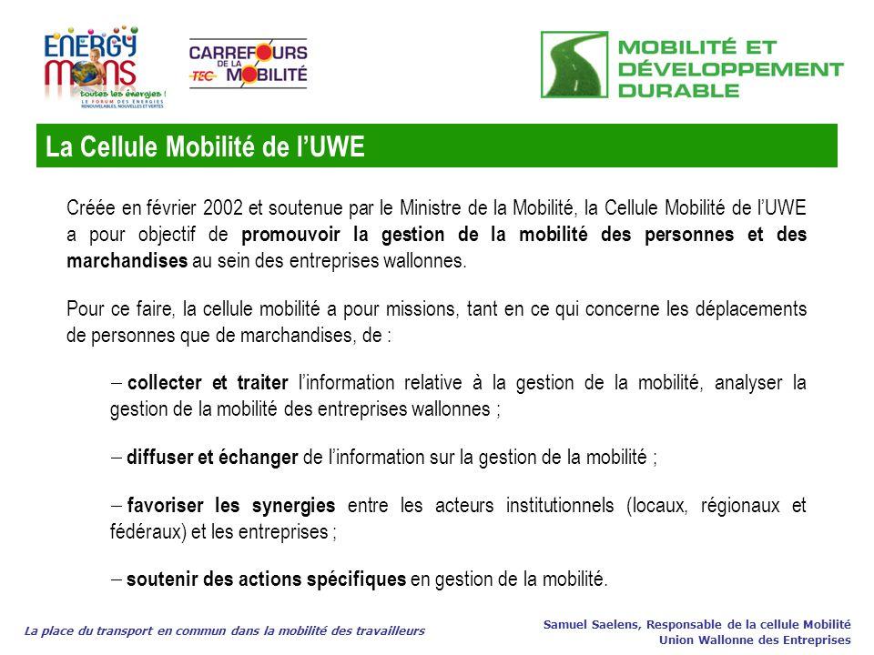 La Cellule Mobilité de lUWE La place du transport en commun dans la mobilité des travailleurs Samuel Saelens, Responsable de la cellule Mobilité Union