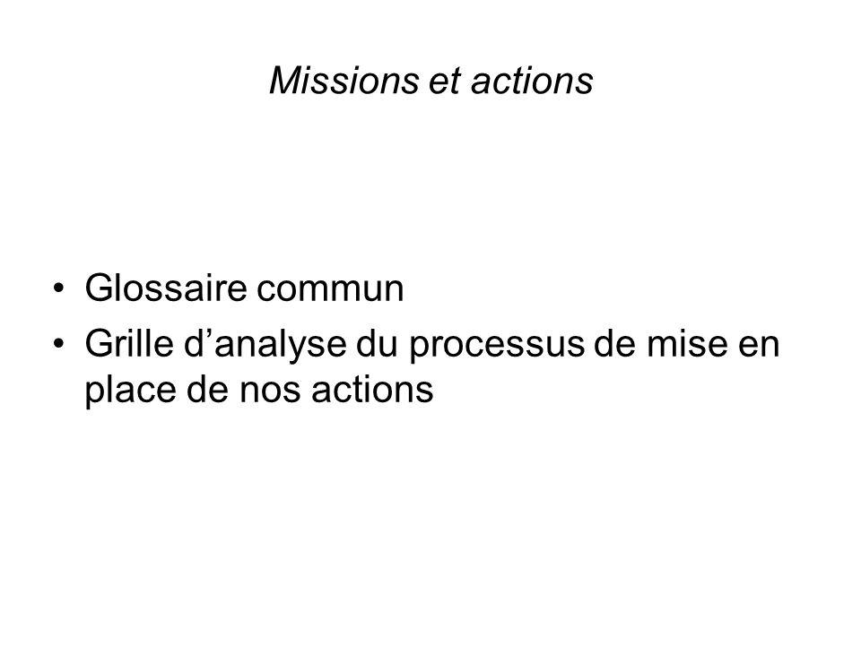 Missions et actions Glossaire commun Grille danalyse du processus de mise en place de nos actions