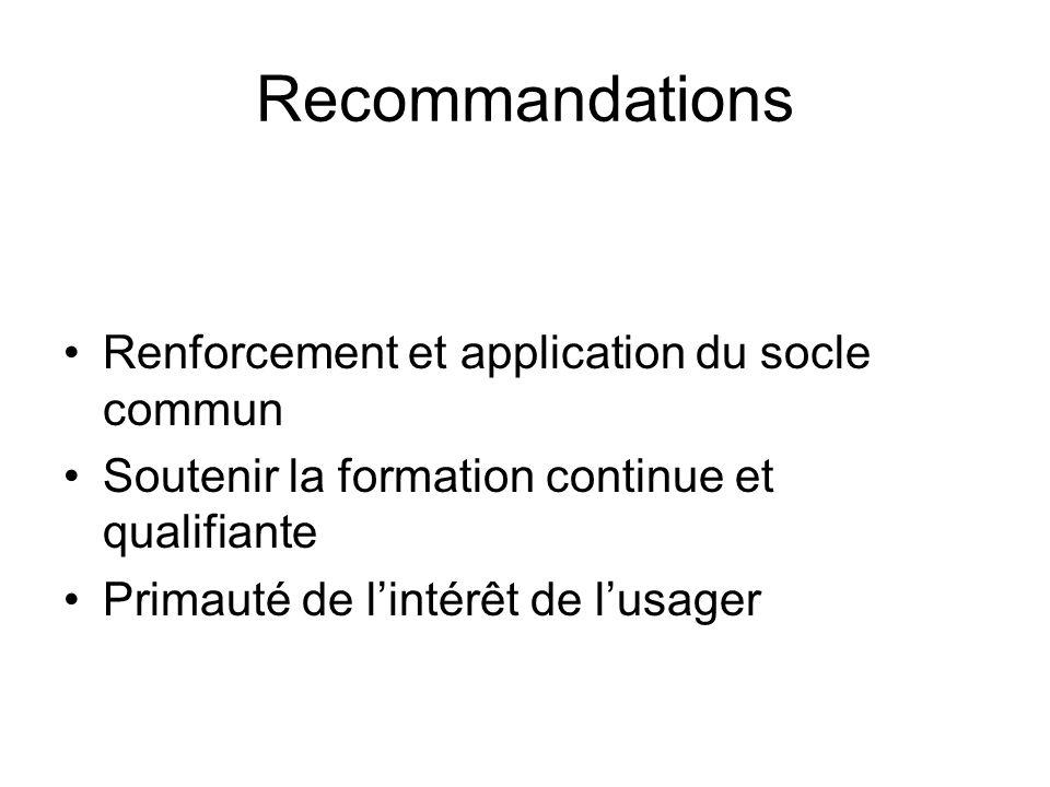 Recommandations Renforcement et application du socle commun Soutenir la formation continue et qualifiante Primauté de lintérêt de lusager