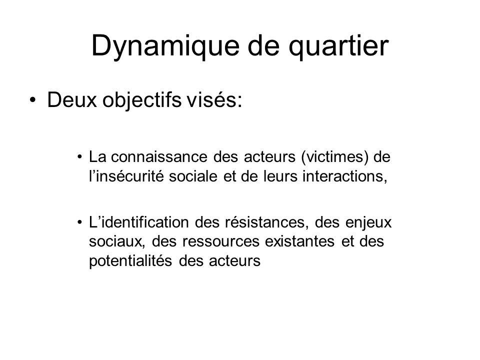 Dynamique de quartier Deux objectifs visés: La connaissance des acteurs (victimes) de linsécurité sociale et de leurs interactions, Lidentification de