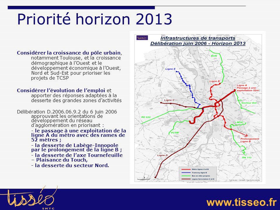 www.tisseo.fr Priorité horizon 2013 Considérer la croissance du pôle urbain, notamment Toulouse, et la croissance démographique à lOuest et le dévelop
