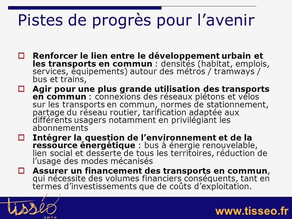www.tisseo.fr Pistes de progrès pour lavenir Renforcer le lien entre le développement urbain et les transports en commun : densités (habitat, emplois,