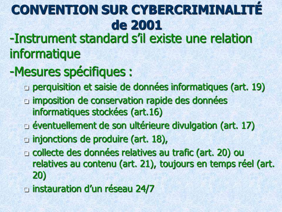 CONVENTION SUR CYBERCRIMINALITÉ de 2001 -Instrument standard sil existe une relation informatique -Mesures spécifiques : perquisition et saisie de données informatiques (art.