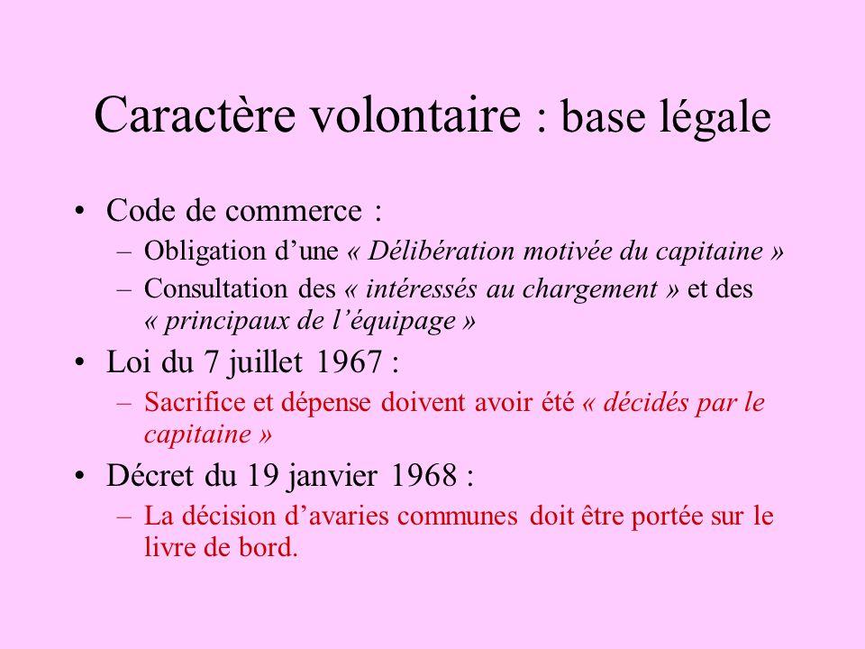 Code de commerce : –Obligation dune « Délibération motivée du capitaine » –Consultation des « intéressés au chargement » et des « principaux de léquip
