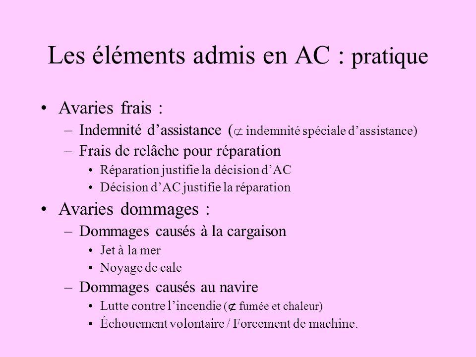 Les éléments admis en AC : pratique Avaries frais : –Indemnité dassistance ( indemnité spéciale dassistance) –Frais de relâche pour réparation Réparat