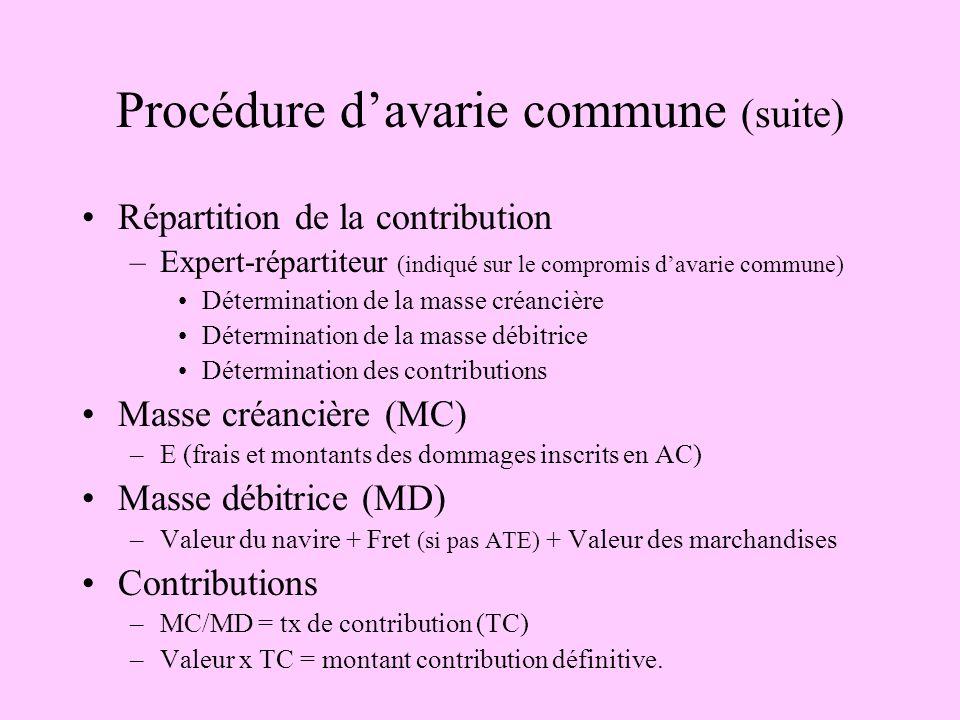 Procédure davarie commune (suite) Répartition de la contribution –Expert-répartiteur (indiqué sur le compromis davarie commune) Détermination de la ma