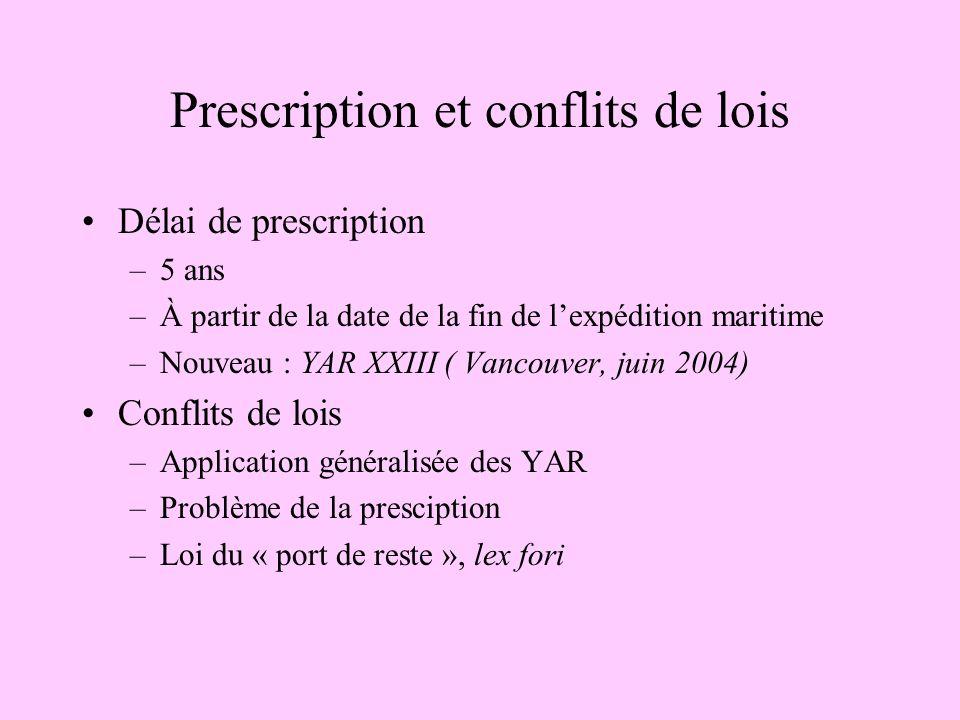 Prescription et conflits de lois Délai de prescription –5 ans –À partir de la date de la fin de lexpédition maritime –Nouveau : YAR XXIII ( Vancouver,