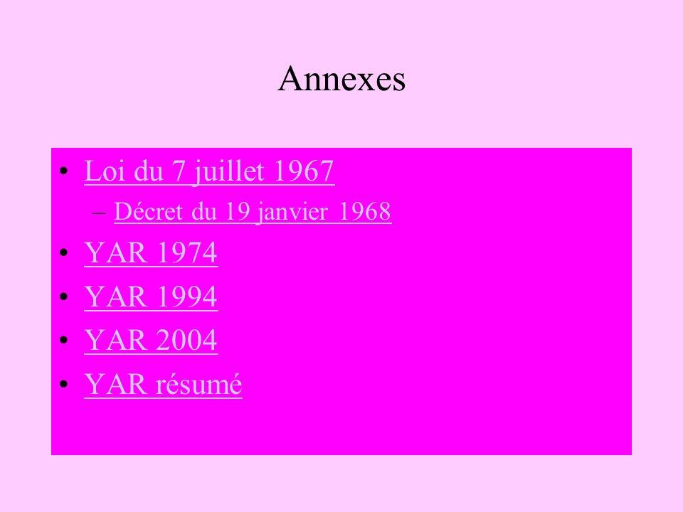 Annexes Loi du 7 juillet 1967 –Décret du 19 janvier 1968Décret du 19 janvier 1968 YAR 1974 YAR 1994 YAR 2004 YAR résumé