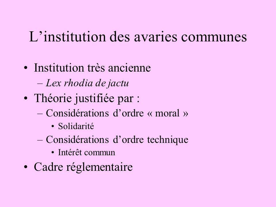 Linstitution des avaries communes Institution très ancienne –Lex rhodia de jactu Théorie justifiée par : –Considérations dordre « moral » Solidarité –