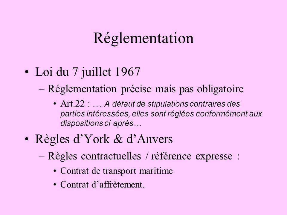 Réglementation Loi du 7 juillet 1967 –Réglementation précise mais pas obligatoire Art.22 : … A défaut de stipulations contraires des parties intéressé