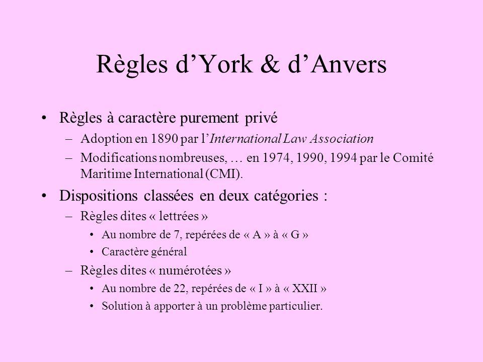 Règles dYork & dAnvers Règles à caractère purement privé –Adoption en 1890 par lInternational Law Association –Modifications nombreuses, … en 1974, 19