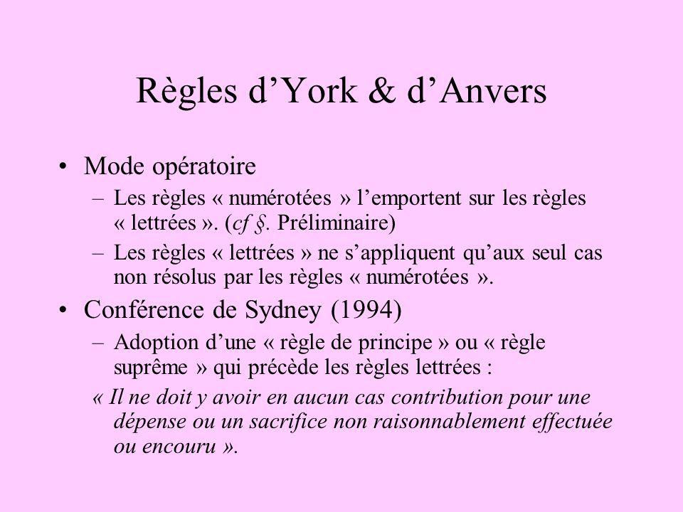 Règles dYork & dAnvers Mode opératoire –Les règles « numérotées » lemportent sur les règles « lettrées ». (cf §. Préliminaire) –Les règles « lettrées