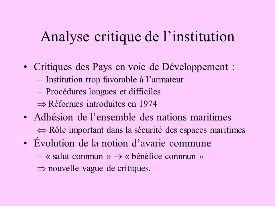 Analyse critique de linstitution Critiques des Pays en voie de Développement : –Institution trop favorable à larmateur –Procédures longues et difficil