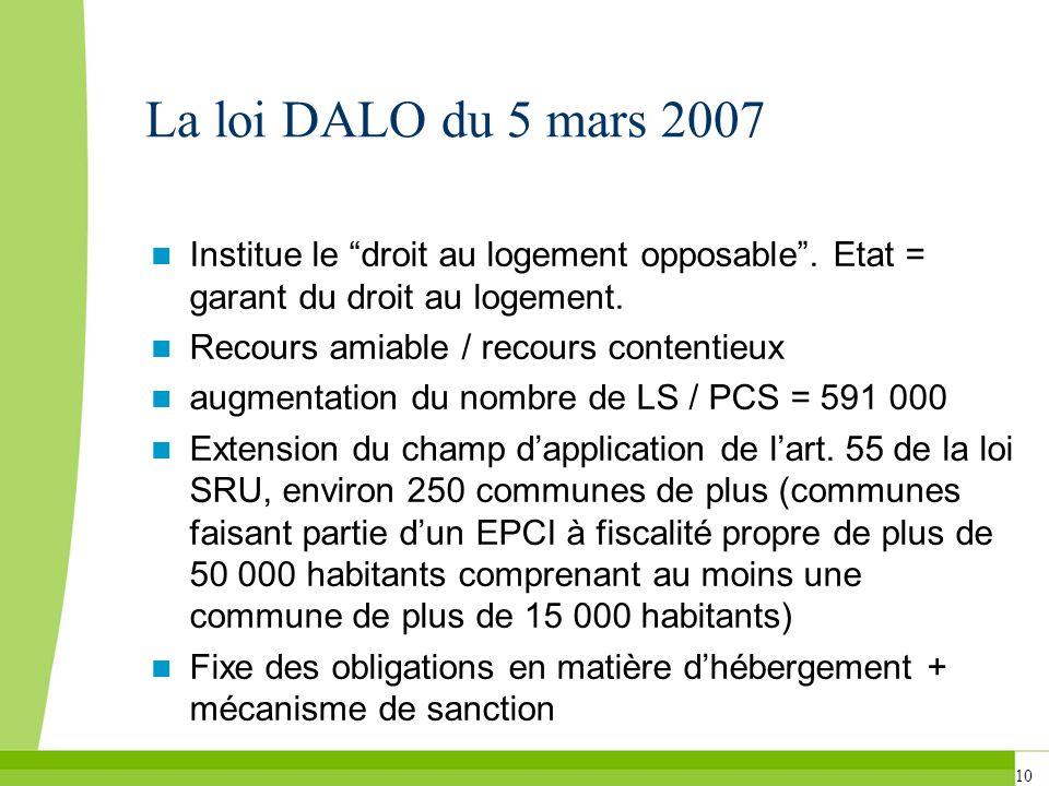 10 La loi DALO du 5 mars 2007 Institue le droit au logement opposable. Etat = garant du droit au logement. Recours amiable / recours contentieux augme