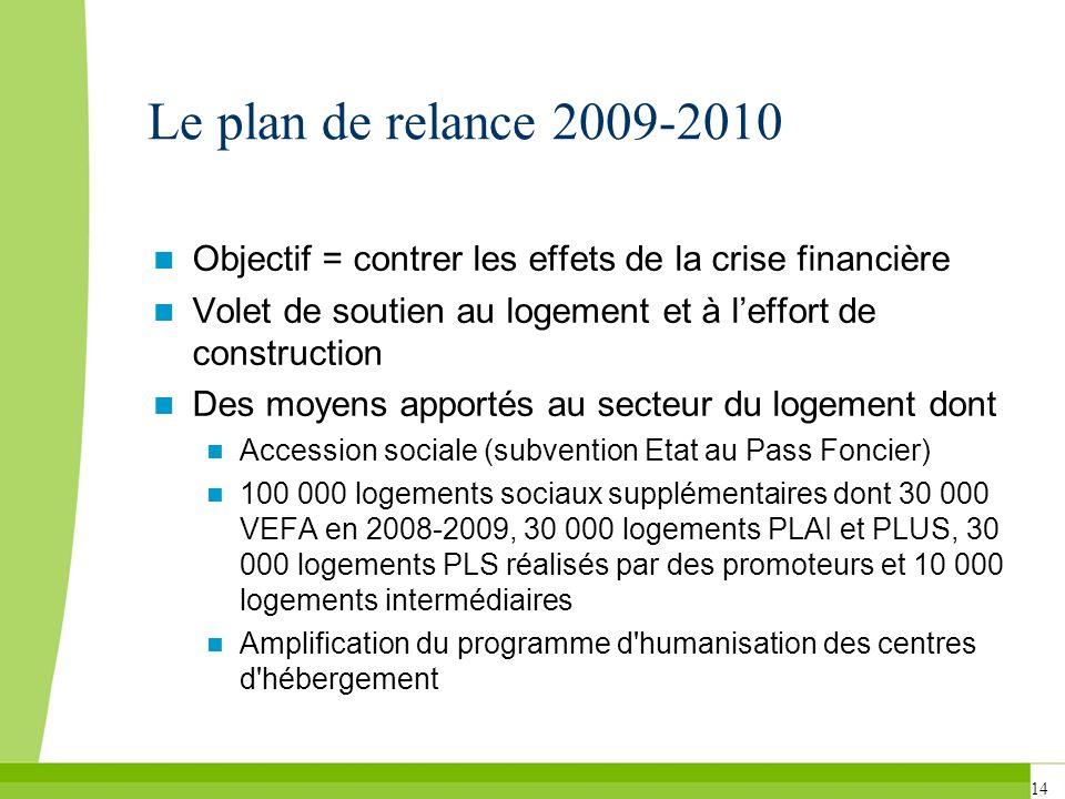 14 Le plan de relance 2009-2010 Objectif = contrer les effets de la crise financière Volet de soutien au logement et à leffort de construction Des moy