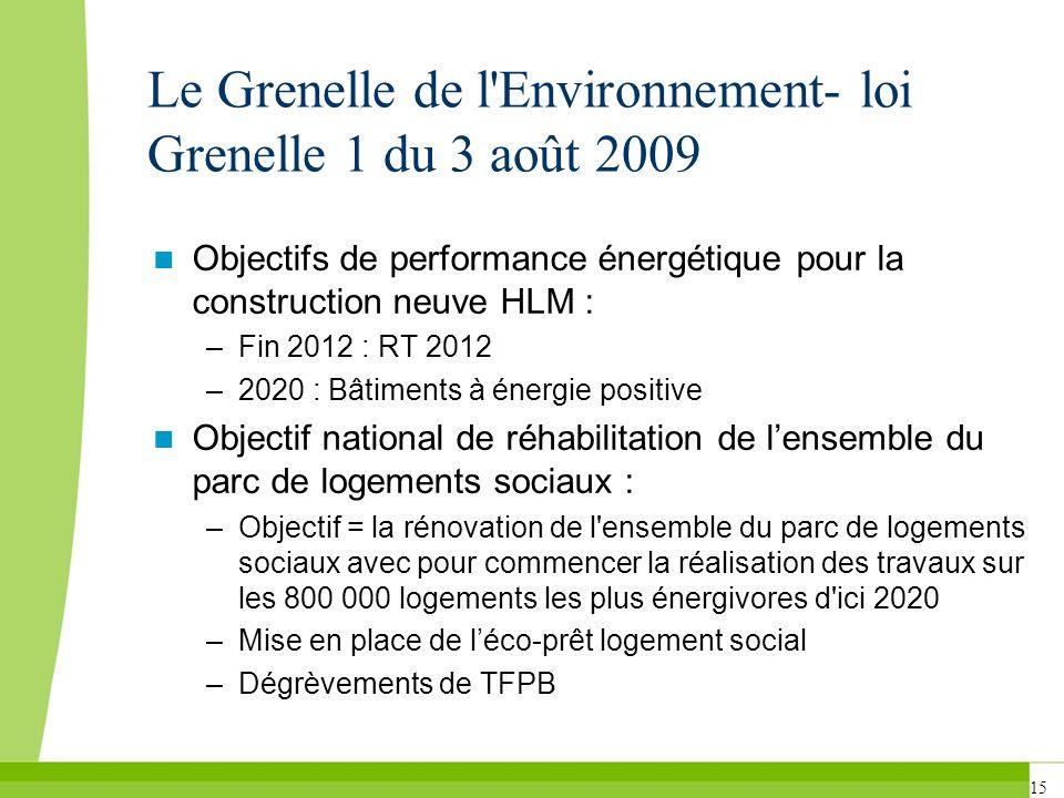 15 Le Grenelle de l'Environnement- loi Grenelle 1 du 3 août 2009 Objectifs de performance énergétique pour la construction neuve HLM : –Fin 2012 : RT
