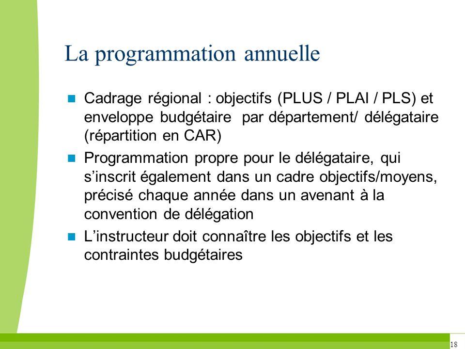18 La programmation annuelle Cadrage régional : objectifs (PLUS / PLAI / PLS) et enveloppe budgétaire par département/ délégataire (répartition en CAR