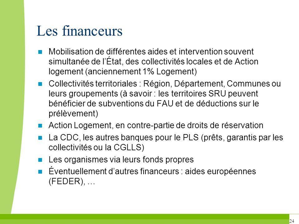 24 Les financeurs Mobilisation de différentes aides et intervention souvent simultanée de lÉtat, des collectivités locales et de Action logement (anci