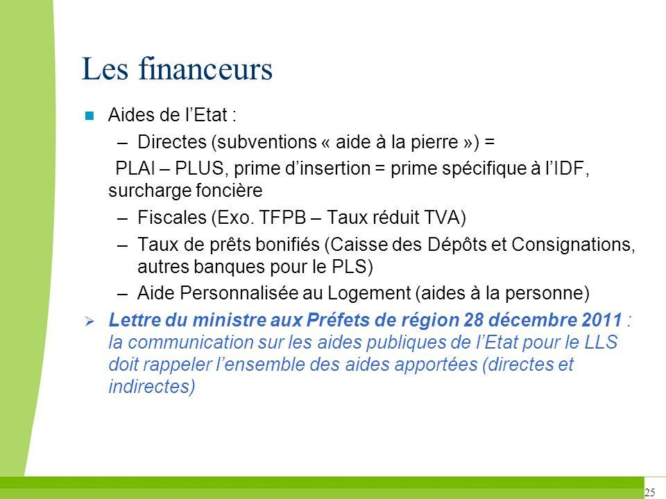 25 Les financeurs Aides de lEtat : –Directes (subventions « aide à la pierre ») = PLAI – PLUS, prime dinsertion = prime spécifique à lIDF, surcharge f