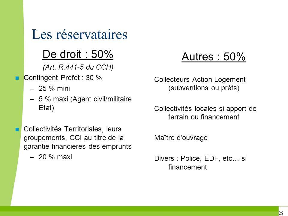28 Les réservataires De droit : 50% (Art. R.441-5 du CCH) Contingent Préfet : 30 % –25 % mini –5 % maxi (Agent civil/militaire Etat) Collectivités Ter