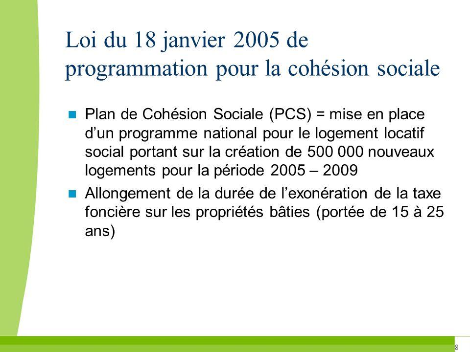 8 Loi du 18 janvier 2005 de programmation pour la cohésion sociale Plan de Cohésion Sociale (PCS) = mise en place dun programme national pour le logem