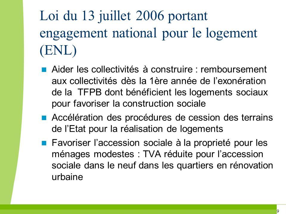 9 Loi du 13 juillet 2006 portant engagement national pour le logement (ENL) Aider les collectivités à construire : remboursement aux collectivités dès