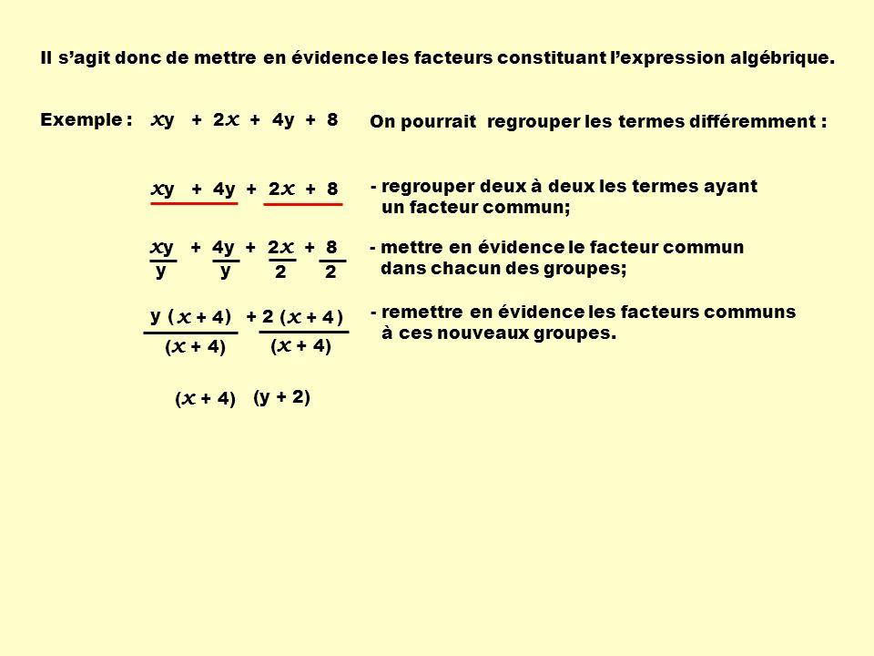 y ( ) x y + 4y + 2 x + 8 + 2 ( ) Il sagit donc de mettre en évidence les facteurs constituant lexpression algébrique. On pourrait regrouper les termes