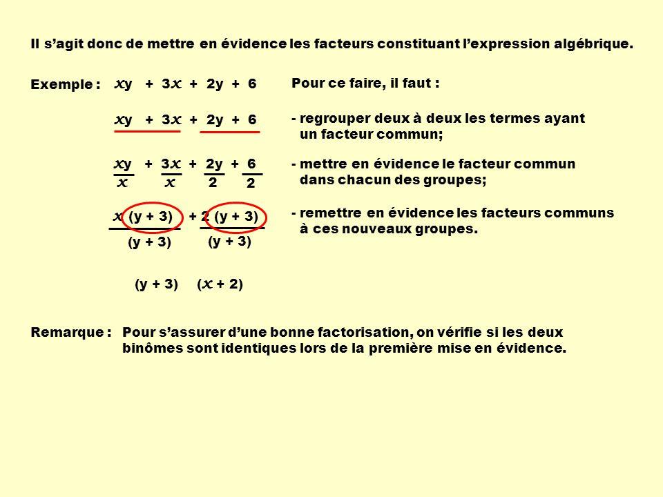 x ( ) x y + 3 x + 2y + 6 + 2 ( ) Il sagit donc de mettre en évidence les facteurs constituant lexpression algébrique. Pour ce faire, il faut : - regro