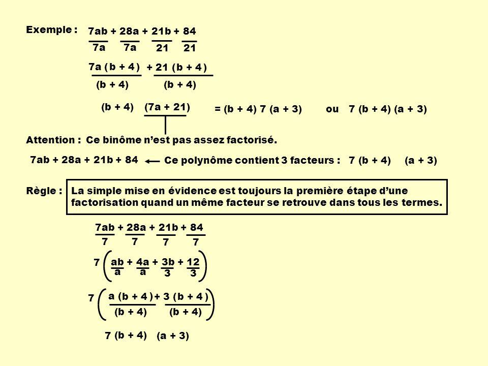+ 3 ( )b + 4 a ( ) + 21 ( ) 7a ( ) Exemple : 21 b + 4 (b + 4) (7a + 21) (b + 4) 7ab + 28a + 21b + 84 Attention : 7a Ce binôme nest pas assez factorisé