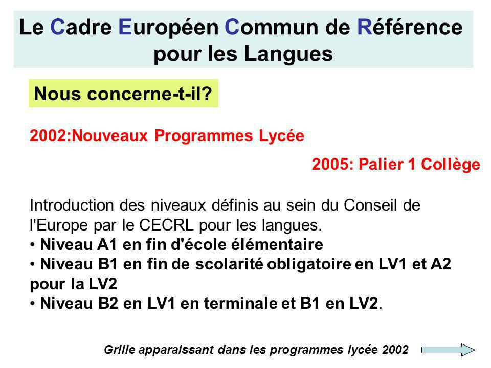 Le Cadre Européen Commun de Référence pour les Langues Nous concerne-t-il? 2002:Nouveaux Programmes Lycée 2005: Palier 1 Collège Introduction des nive