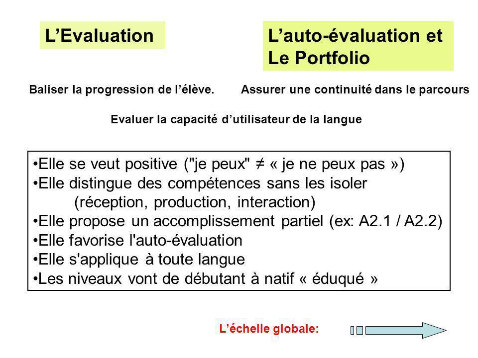 Lauto-évaluation et Le Portfolio Baliser la progression de lélève.Assurer une continuité dans le parcours Evaluer la capacité dutilisateur de la langu