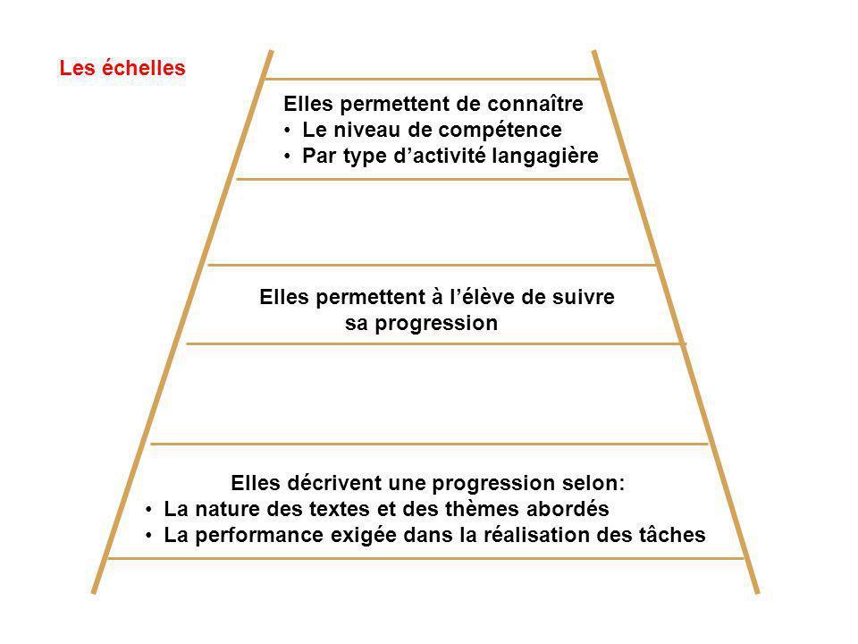 Les échelles Elles décrivent une progression selon: La nature des textes et des thèmes abordés La performance exigée dans la réalisation des tâches El