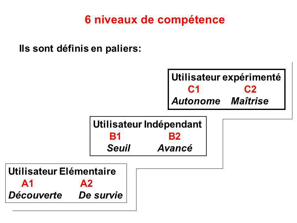 Ils sont définis en paliers: Utilisateur expérimenté C1 C2 AutonomeMaîtrise Utilisateur Indépendant B1 B2 Seuil Avancé Utilisateur Elémentaire A1 A2 D