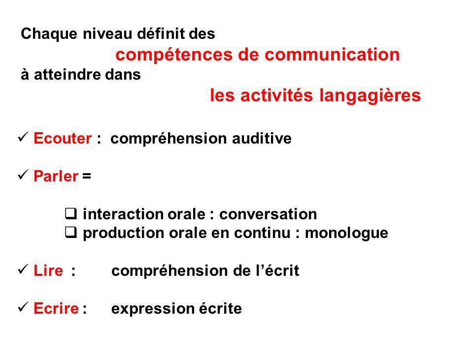 Ecouter : compréhension auditive Parler = interaction orale : conversation production orale en continu : monologue Lire : compréhension de lécrit Ecri