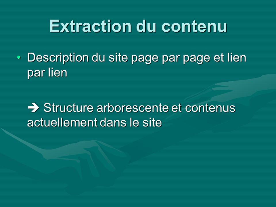 Extraction du contenu Description du site page par page et lien par lienDescription du site page par page et lien par lien Structure arborescente et contenus actuellement dans le site Structure arborescente et contenus actuellement dans le site