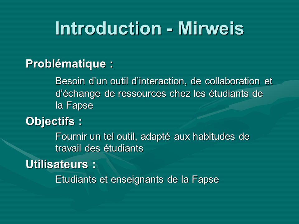 Introduction - Mirweis Problématique : Besoin dun outil dinteraction, de collaboration et déchange de ressources chez les étudiants de la Fapse Objectifs : Fournir un tel outil, adapté aux habitudes de travail des étudiants Utilisateurs : Etudiants et enseignants de la Fapse
