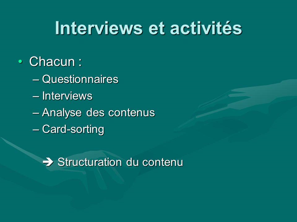 Interviews et activités Chacun :Chacun : –Questionnaires –Interviews –Analyse des contenus –Card-sorting Structuration du contenu Structuration du contenu
