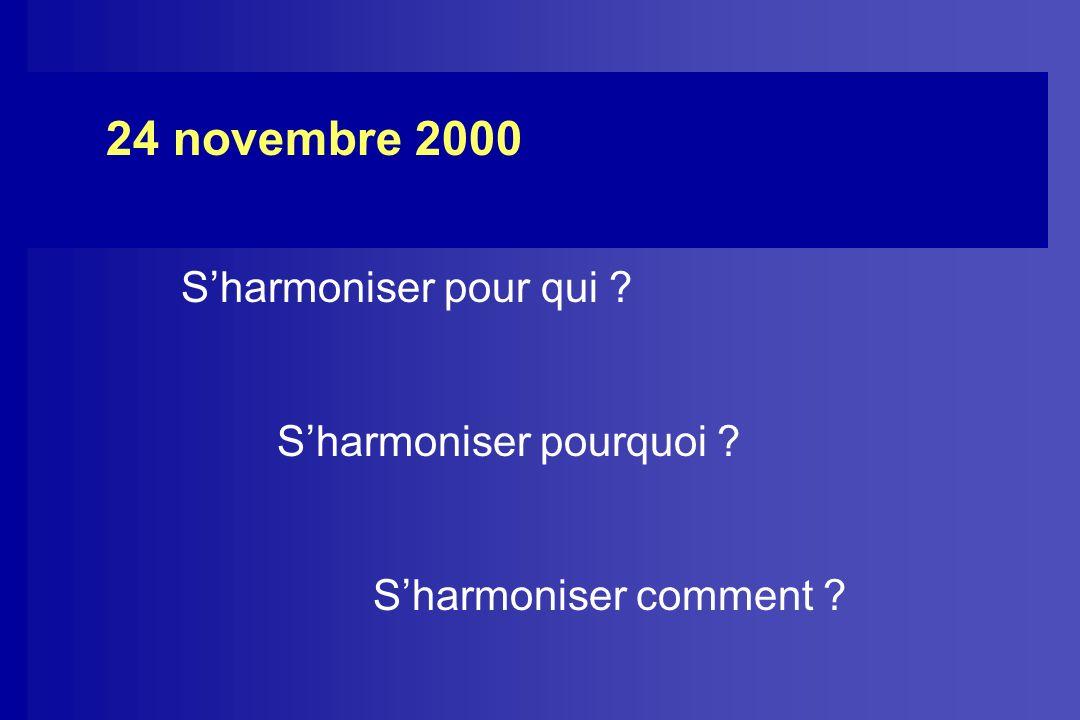 24 novembre 2000 Sharmoniser pour qui ? Sharmoniser pourquoi ? Sharmoniser comment ?