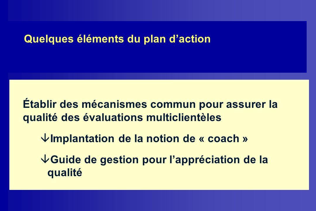 Quelques éléments du plan daction Établir des mécanismes commun pour assurer la qualité des évaluations multiclientèles â Implantation de la notion de