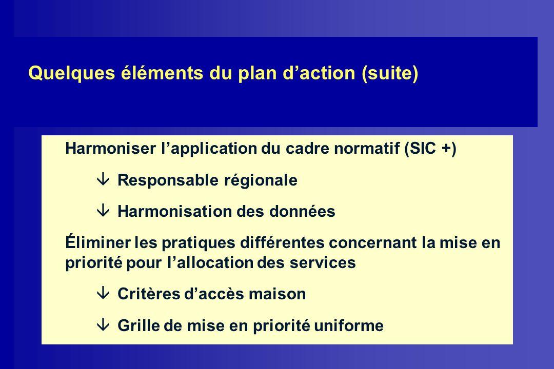 Harmoniser lapplication du cadre normatif (SIC +) â Responsable régionale â Harmonisation des données Éliminer les pratiques différentes concernant la