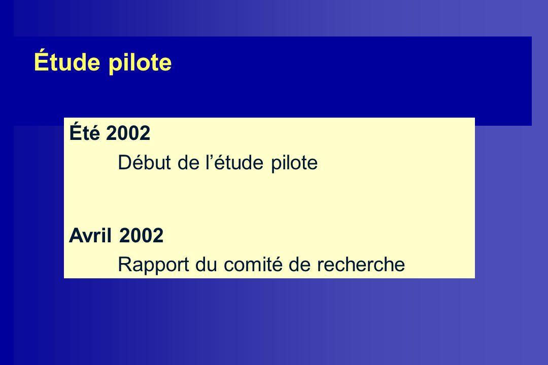 Étude pilote Été 2002 Début de létude pilote Avril 2002 Rapport du comité de recherche