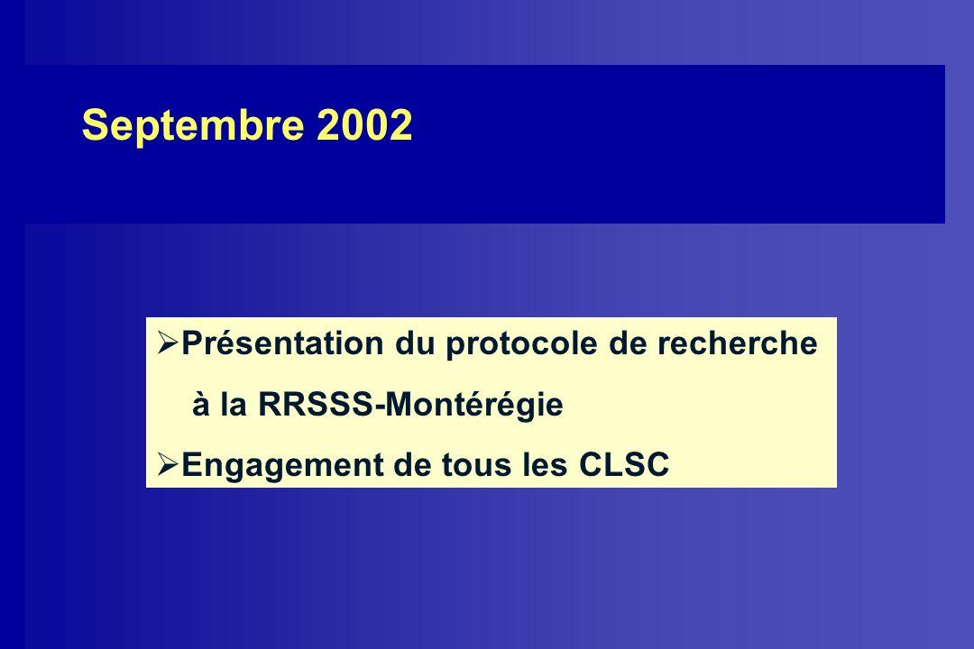 Septembre 2002 Présentation du protocole de recherche à la RRSSS-Montérégie Engagement de tous les CLSC