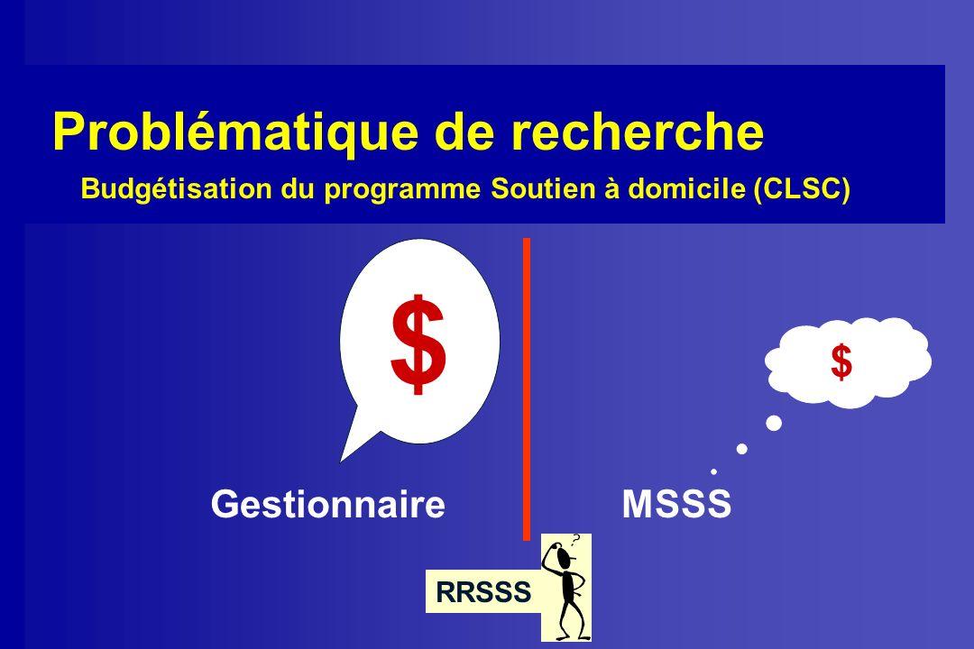 Budgétisation du programme Soutien à domicile (CLSC) Problématique de recherche MSSSGestionnaire $ $ RRSSS