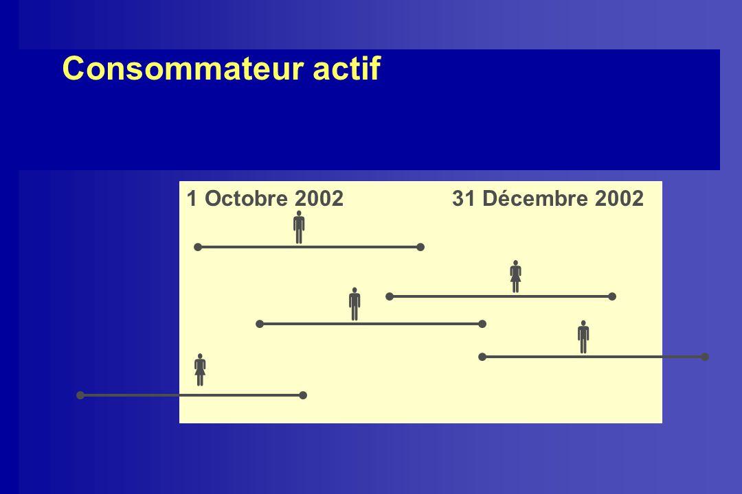 Consommateur actif 1 Octobre 200231 Décembre 2002